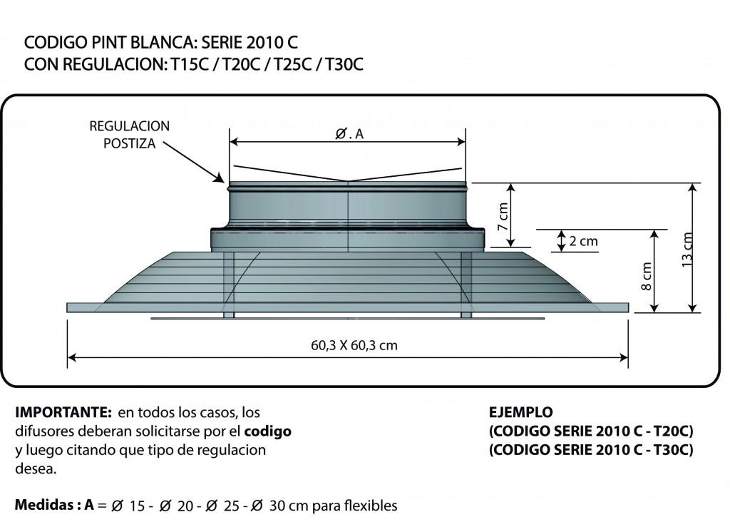 DIFUSORES CUADRADOS PARA PLACAS - SERIE 2050 PLANOS